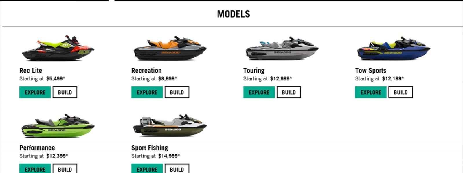 2020年モデル SEADOO USAにて発表!
